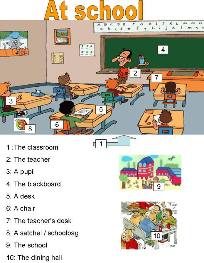 Free vocabulary lesson plans high school